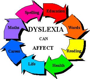 dislessia1.jpg