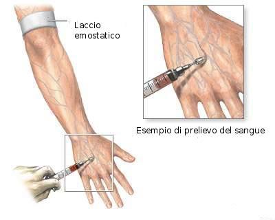 esami del sangue come screening per le patologie cardiache.jpg