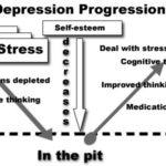 La Depressione post-partum: impariamo a conoscerla