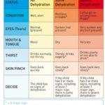 Disidratazione: sintomi, cause e rimedi